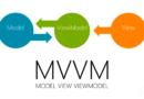 Понимание MVVM паттерна для Android в 2021 году